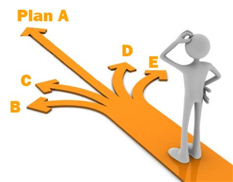 Implement a business plan
